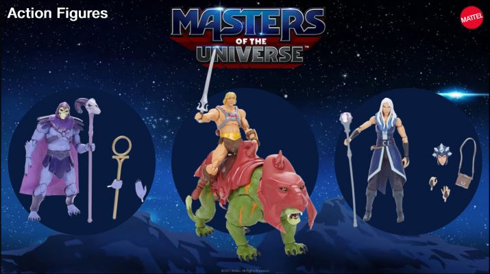 Masterverse MOTU